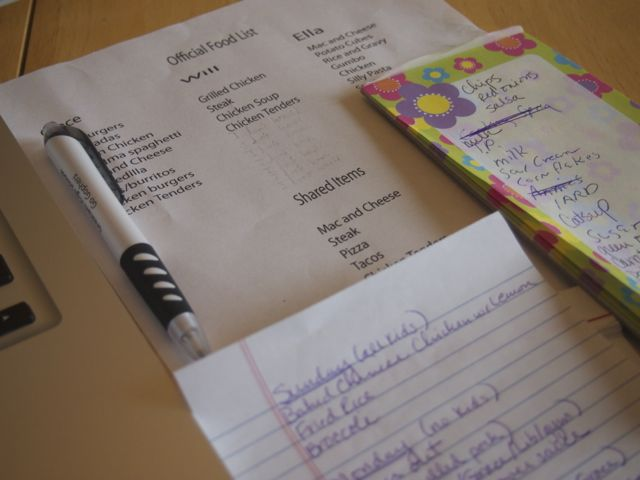 meal planning lists